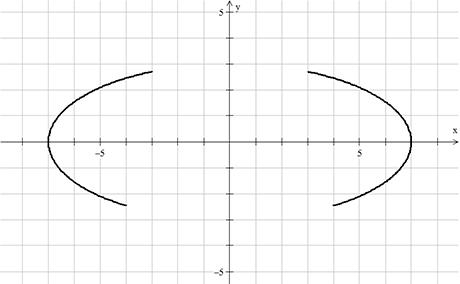 batman-curve-segment1b