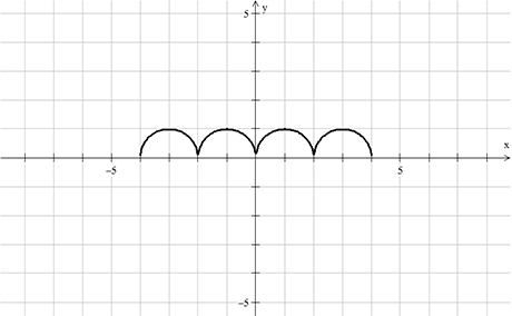 batman-curve-segment2b