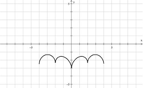 batman-curve-segment2c