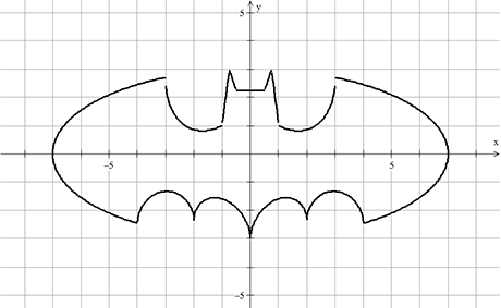 batman-curve-full
