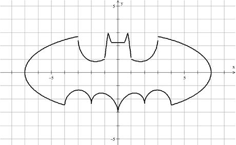 batman-curve-full