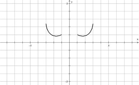 batman-curve-segment6